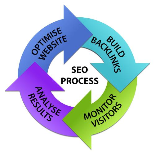 Discuz X3.4论坛管理员无法登录后台的各种解决方法总结