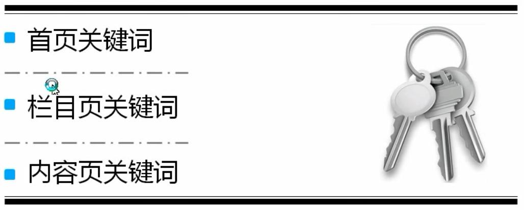 网站关键词布局与密度控制解析