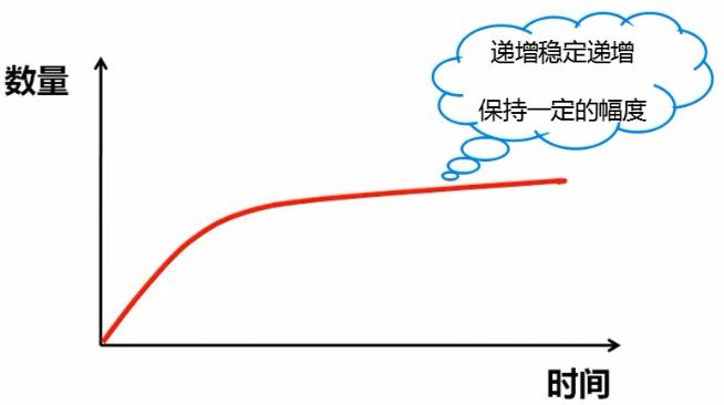旺道seo优化原创与伪原创的区别和好坏