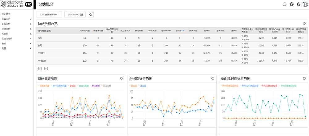 免费开源的百夫长web统计分析工具源码